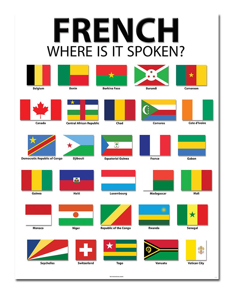 Where is French spoken?